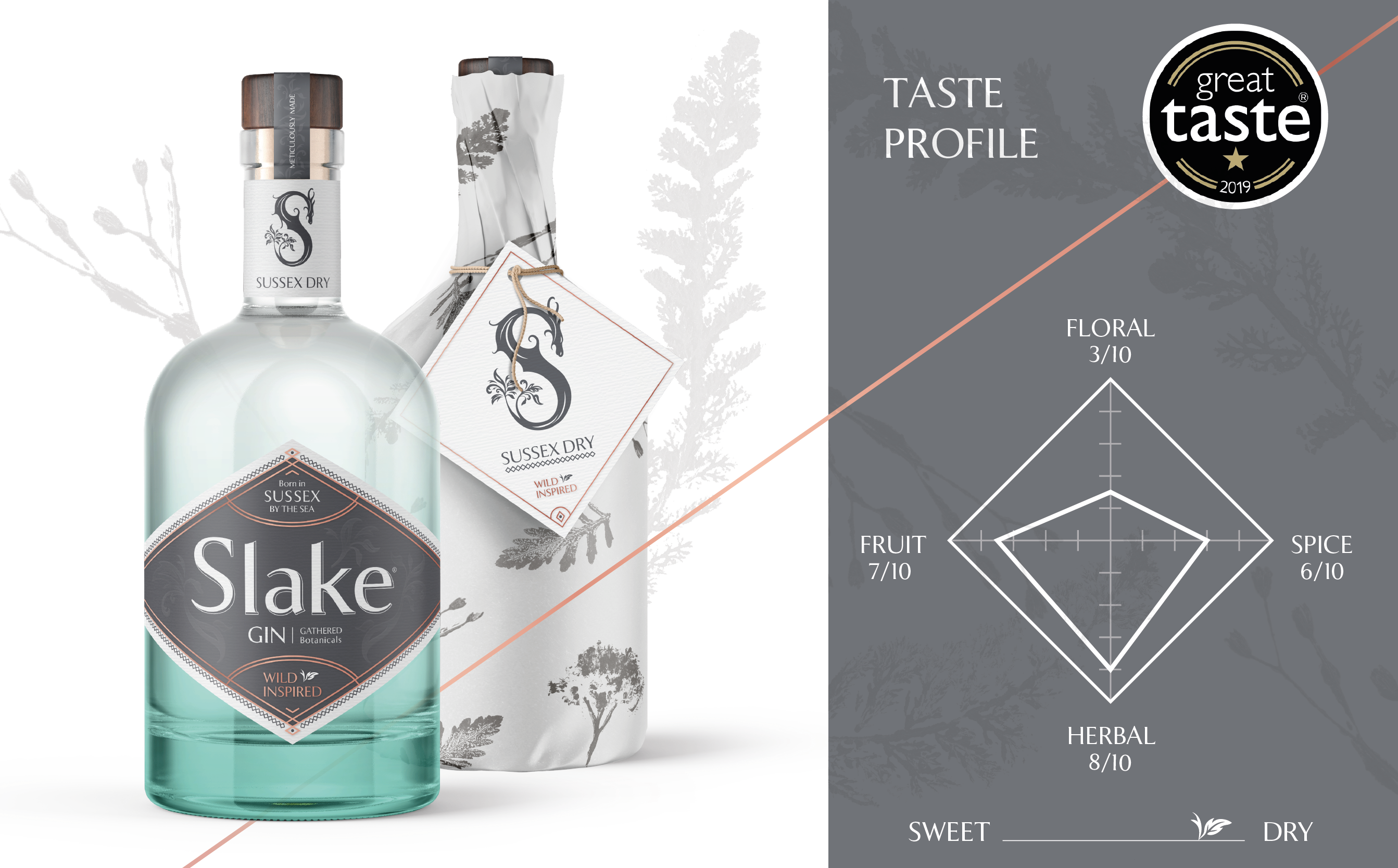 Slake Spirits Sussex Dry Gin and flavour profile diamond