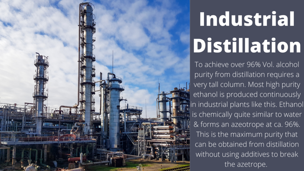 Industrial ethanol distillation plant